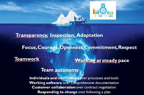 scrum_iceberg